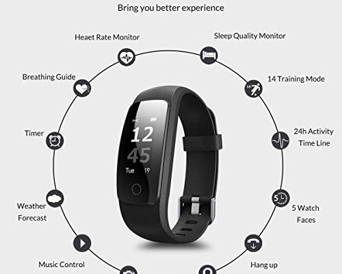Coffea H7-HR Activity Tracker